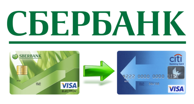 Как перевести деньги Сбербанк