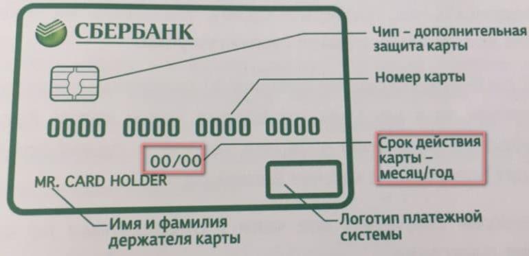 Как узнать номер карты Сбербанка
