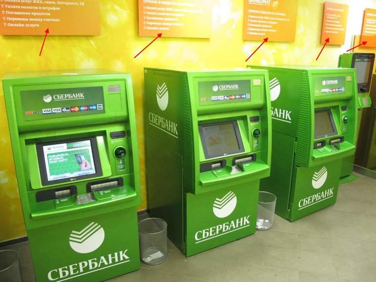 Отделения сбербанка москвы